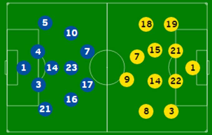 Португалія - Франція: онлайн трансляція фіналу Євро-2016 (1)