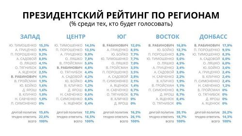 Политолог сообщил, как Рабинович добился возврата Украине 2 млрд грн через арест недвижимости лидера Оппоблока (2)