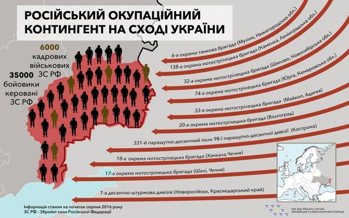 У Генштабі детально розповіли, скільки військових надіслав на Донбас Путін: з'явилася інфографіка (1)