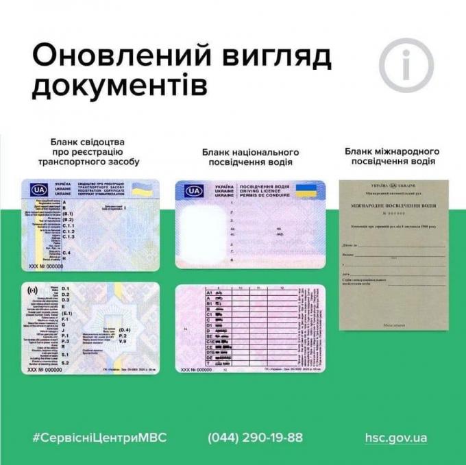 В Україні вирішили змінити водійські посвідчення - що потрібно знати (1)