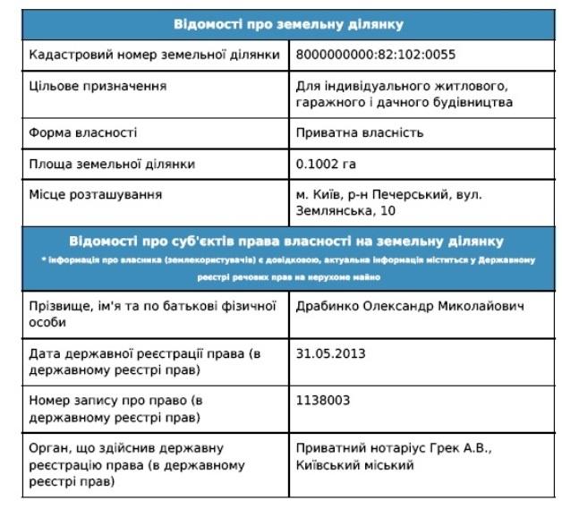 У ієрархів Московського патріархату знайшли шикарні маєтки: з'явилися фото (3)