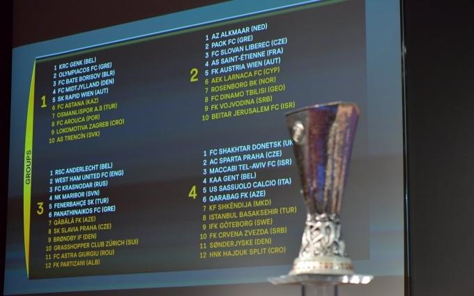 Результати жеребкування плей-офф раунду Ліги Європи