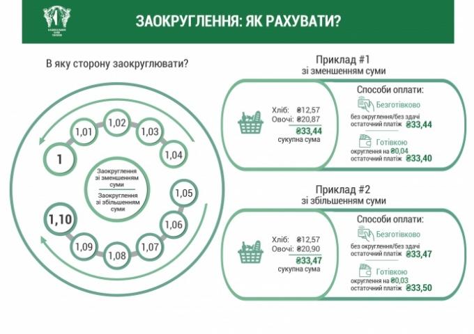Нацбанк планирует прекратить изготовление мелких монет (1)