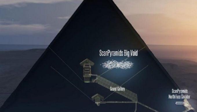Російська піраміда грати онлайн