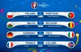 Букмекеры назвали фаворитов в четвертьфиналах Евро-2016