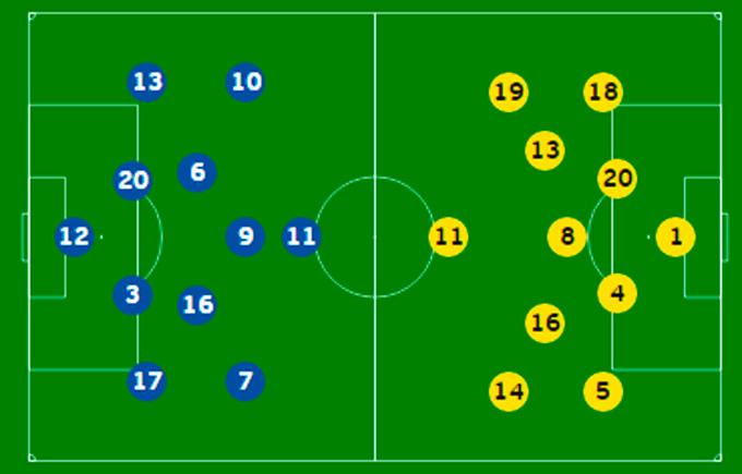 Украина - Северная Ирландия - 0-2: хронология матча Евро-2016 (12)