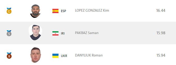 Украина завоевала первую медаль на Паралимпиаде-2016 в Рио (1)