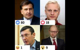 """Опитування дня: """"Президентські вибори"""" на ONLINE.UA - день третій"""