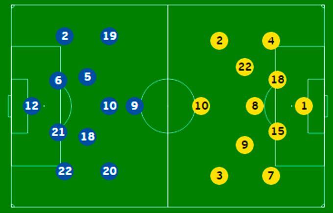 Евро-2016: хронология матчей третьего тура в группе А (11)