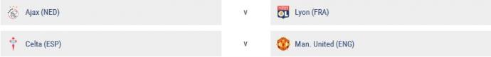 Результаты жеребьевки 1/2 финала Лиги Европы (1)