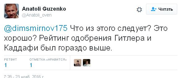 Соцмережі висміяли неймовірно зростаючий рейтинг Путіна (1)