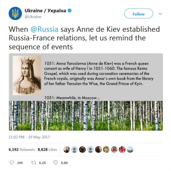 Как изменилось отношение к Украине в мире: креативные шаги в борьбе со стереотипами (5)