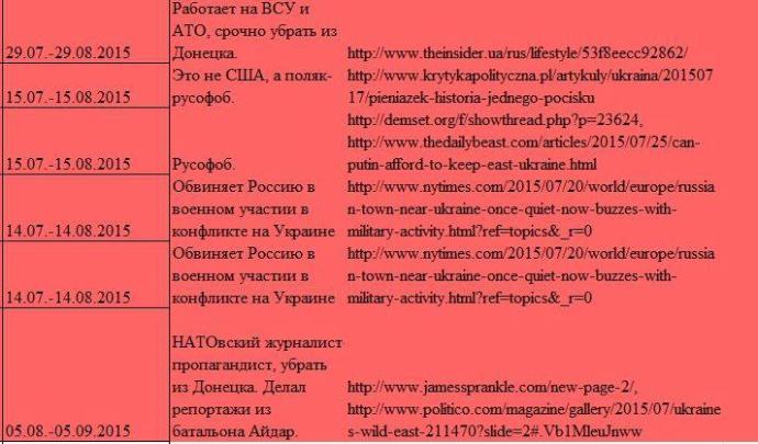 Скандальний злом пошти ДНРівців: з'явилася нова деталь (2)