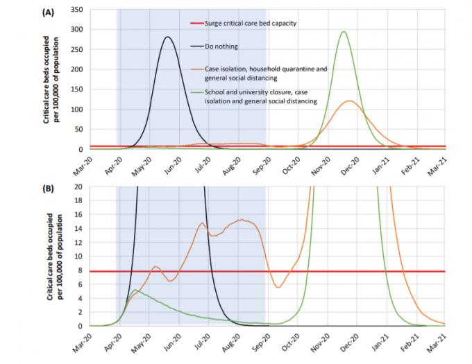 Чем угрожает отказ от жесткого карантина: эпидемиологи оценили последствия (3)