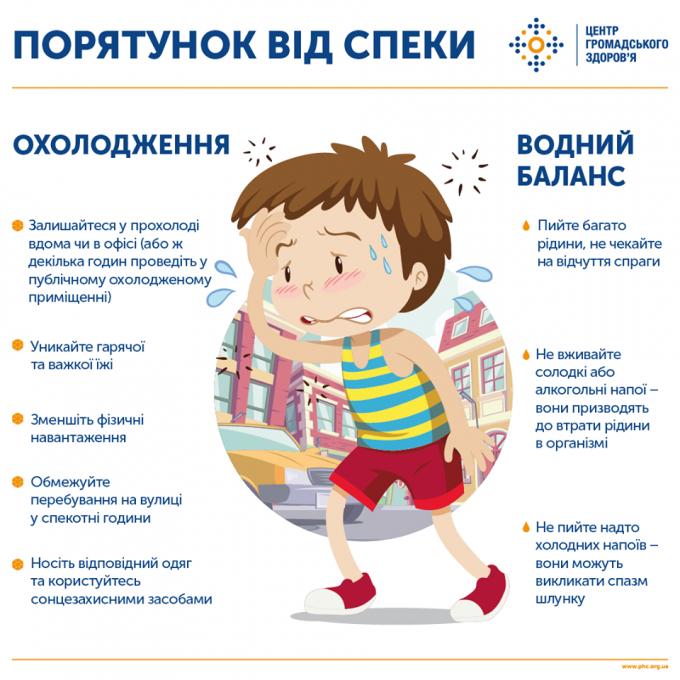 Как уберечься от жары - украинцам дали полезные советы (1)