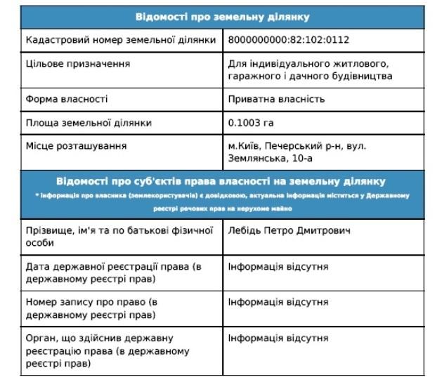 У ієрархів Московського патріархату знайшли шикарні маєтки: з'явилися фото (5)