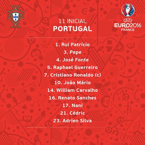 Португалія - Франція: онлайн трансляція фіналу Євро-2016 (6)