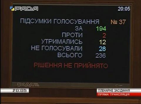 Рада не смогла отправить Кабмин Яценюка в отставку (1)