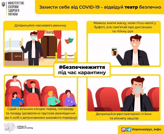 Кількість хворих на коронавірус в Україні зростає рекордними темпами - офіційні дані на 12 серпня (4)