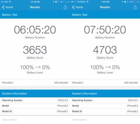 Якщо в iPhone 6s і 6s Plus використовується чіп виробництва TSMC, то апарат працює довше (2)
