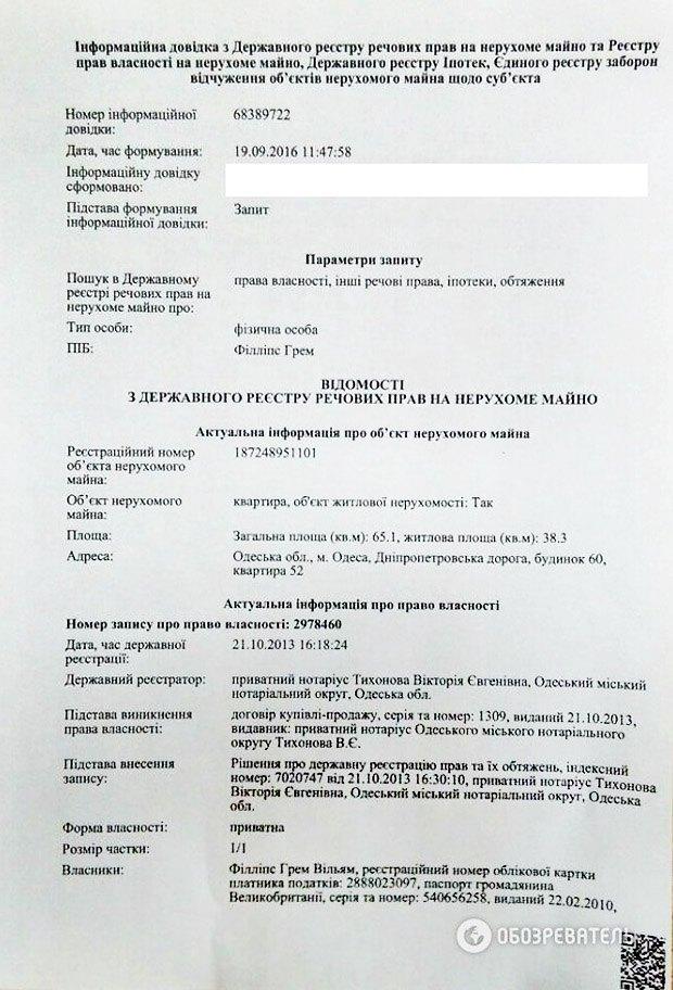 Ще один колекціонер квартир: мережу розбурхало українське житло Грема Філліпса (2)