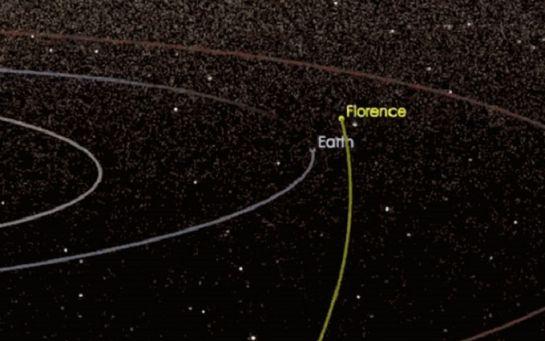 К Земле приближается огромный астероид: в NASA показали видео