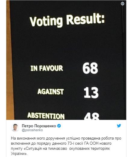 ГА ООН включила в повестку вопрос об оккупированных территориях Украины: какие страны проголосовали против (1)