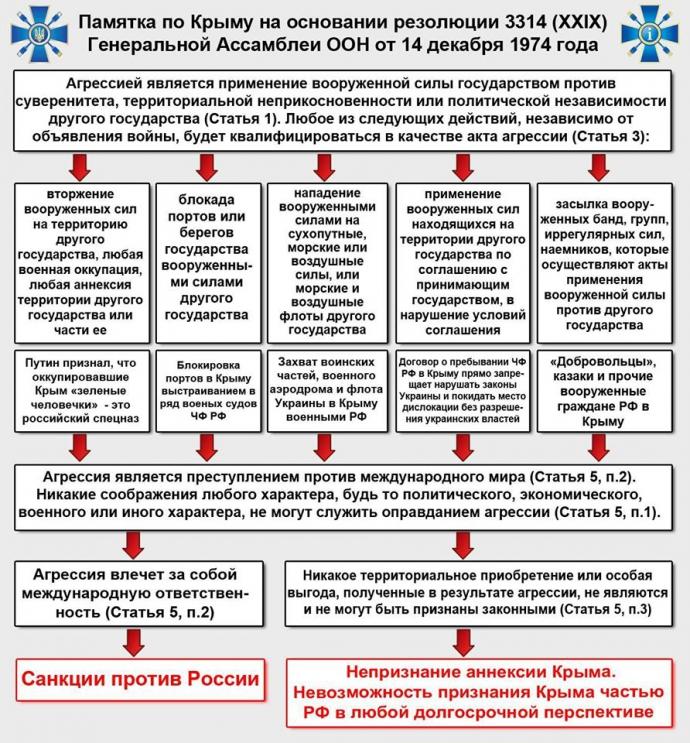 У кума Порошенка на пальцях пояснили брехню Путіна по Криму (1)