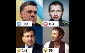 """Опрос дня: """"Президентские выборы"""" на ONLINE.UA - суперфинал"""