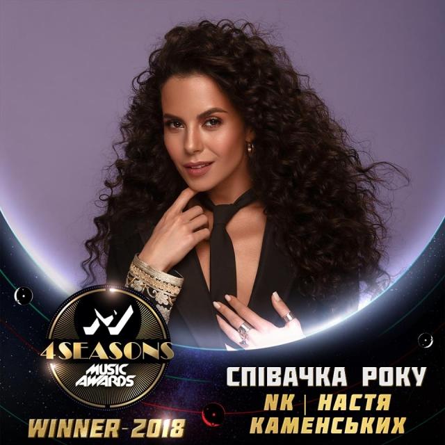 M1 Music Awards 2018: названы лучшие артисты года (1)