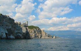 Знаходження Криму в складі України було історичною помилкою: окупанти обурили резонансною заявою