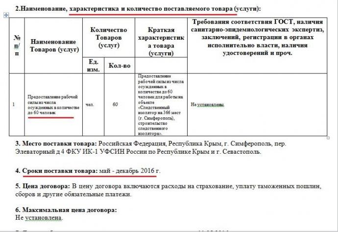 Чиновники в Росії офіційно замовляють рабів: опубліковано фото (1)