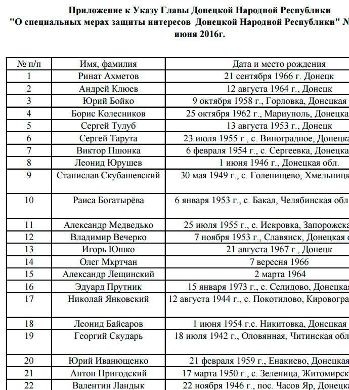 Бойовики ДНР ухвалили гучне рішення щодо Ахметова: в соцмережах веселяться (2)