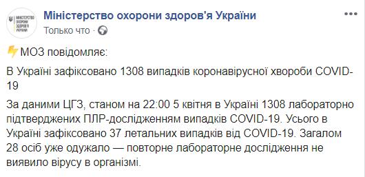 Число заболевших коронавирусом в Украине - официальные данные на вечер 5 апреля (1)