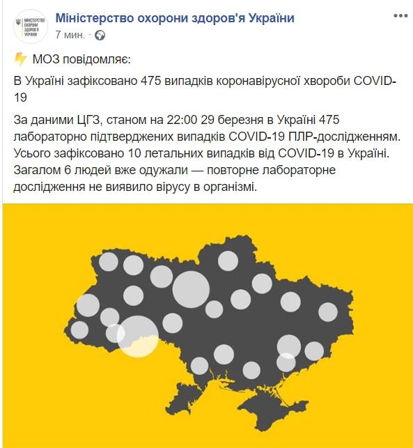 Число заболевших коронавирусом в Украине увеличилось - официальные данные на вечер 29 марта (1)