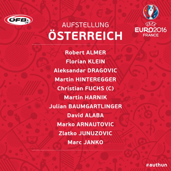 Австрія - Угорщина: онлайн трансляція матчу Євро-2016 (4)