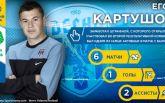 Егор Картушов – герой 6-го тура Первой лиги
