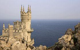 Стало відомо, як Росія виселяє жителів Криму з українськими паспортами