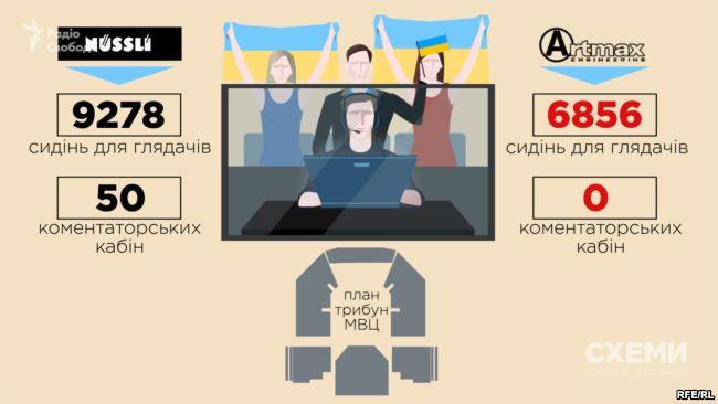 """Трибуны на Евровидении построит компания, связанная с исполнительным продюсером конкурса - """"Схемы"""" (1)"""