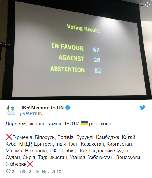 Выделились: известно, кто голосовал против новой крымской резолюции ООН (1)