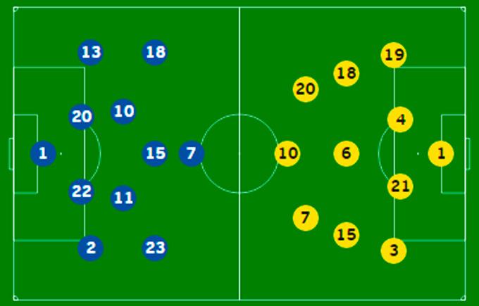 Евро-2016: хронология матчей третьего тура в группе А (15)