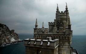 Зниклі в Криму: США вимагають, щоб Росія припинила катувати і красти кримчан