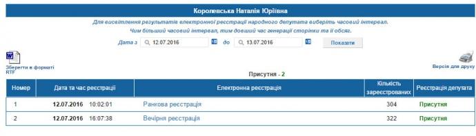 Одіозна депутатка Опоблоку ненавмисно зізналася, що порушила закон: з'явилося фото (2)