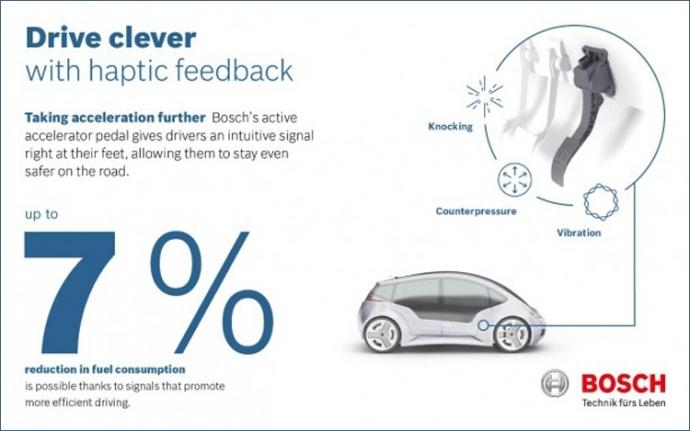 Компания Bosch представила интеллектуальную педаль акселератора (1)