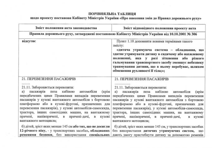 В Україні ввели нові правила перевезення дітей в автомобілях (1)
