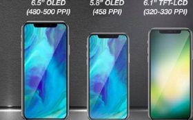 Названа вероятная цена нового iPhone X